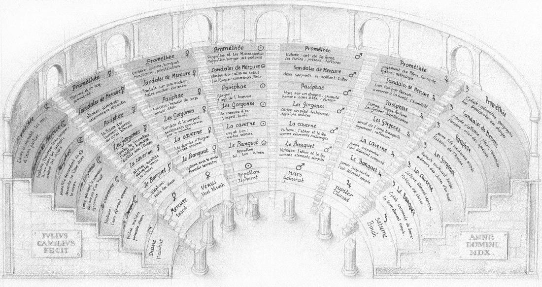 """Giulio """"Delminio"""" Camillo (ok. 1480-1544), rekonstrukcja Teatru Pamięci"""