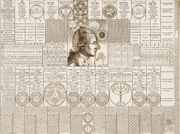 Frère Duchanteau, Carte philosophique et mathématique, 1775, BnF